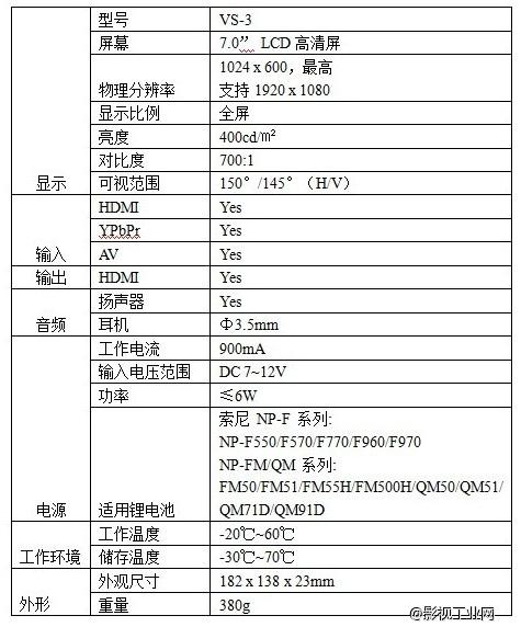 上海展会:爱图仕超薄高级功能技术监视器正式发布