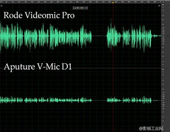 爱图仕V-Mic 超指向电容式麦克风
