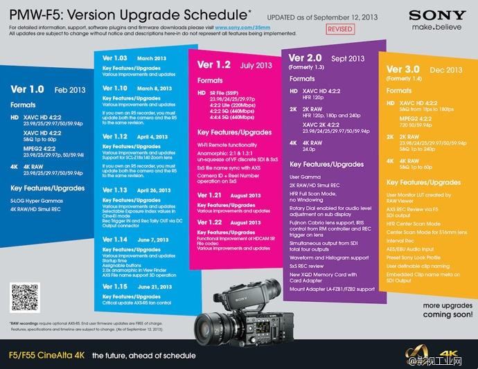 IBC2013 :索尼发布F5和F55固件和S16模式