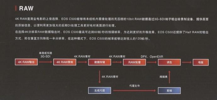 【活动资讯】 青春电视剧《一又二分之一的夏天》交流会亮点报道之C500 4K全流程