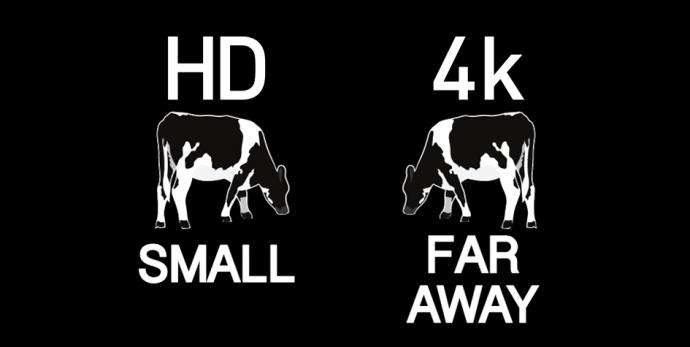 4K和1080P的细节差异到底在哪儿,BMPC和BMCC对比视频告诉你