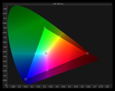 不可不知监视器硬知识:监视器与色彩管理(一)