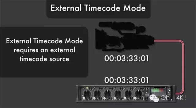 时间码到底是什么?我们怎么要使用它呢?