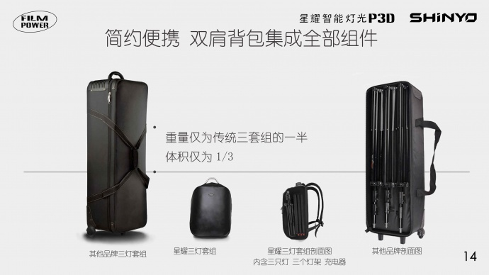 干货分享 | 星耀P3D与传统LED的五大区别
