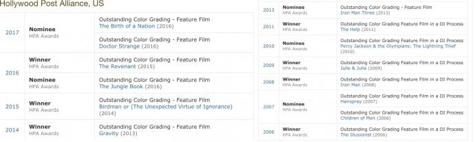 好莱坞年度最佳调色师角逐之争