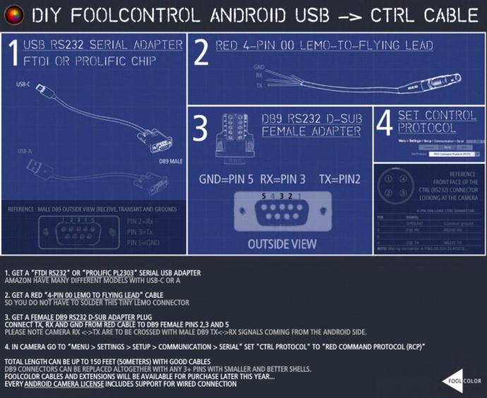 免费下载!foolcontrol 中文安卓版已正式开放下载安装