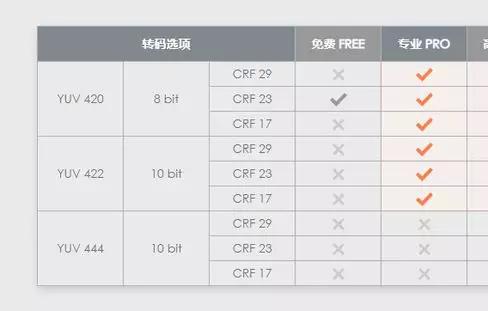 抢购Wave2,获Gaiamount网站 PRO 会员,享一线调色课程!
