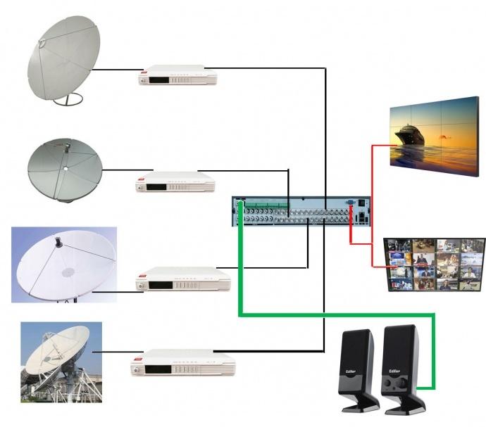 微波站电视台电视节目监测专用画面分割器