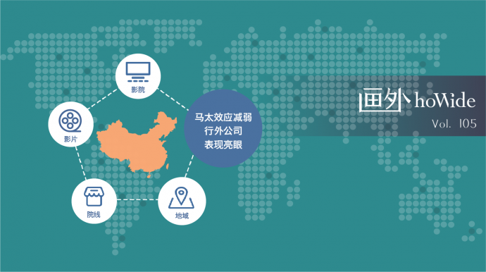 2018中国电影市场年报【影投篇】丨画外hoWide