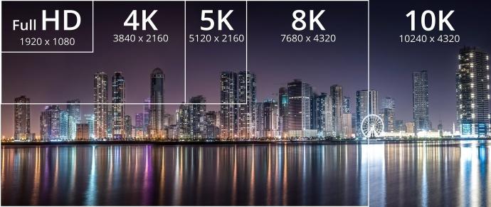 """最新产业政策-""""4K先行、兼顾8K""""的总体技术路线,大力推进超高清视频产业发展和相关领域的应用"""