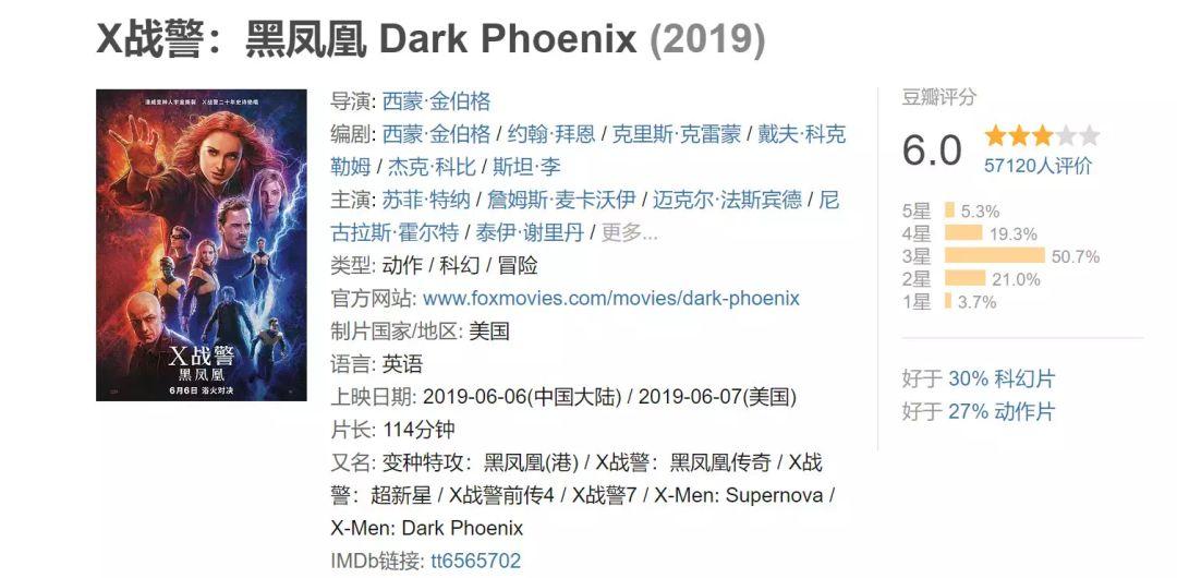 福克斯内部人士反思《X战警:黑凤凰》是如何玩砸的