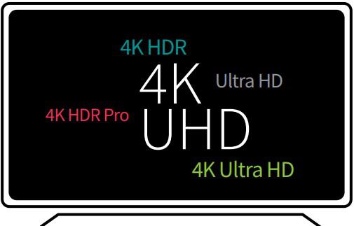 未来4K能否广受家庭消费者青睐?一组数据告诉你