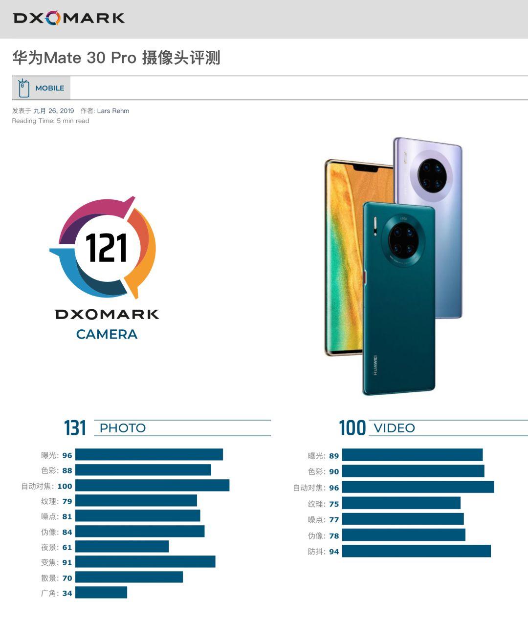 DXOMARK評分最高手機;索尼無藍幕虛擬訪談間……行業一周大事件