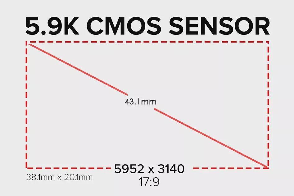 佳能EOS C500 Mark II全方位前瞻——從已知參數詳解機身性能篇