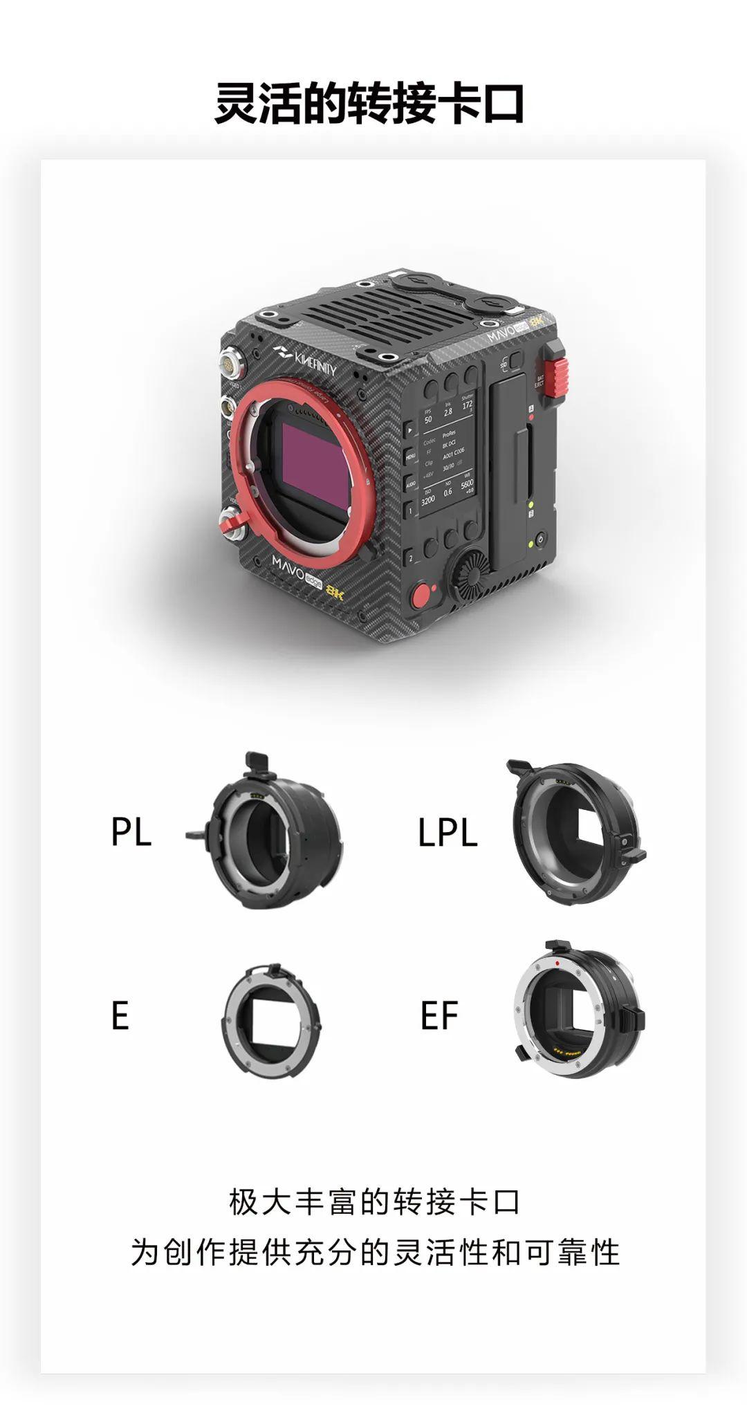 MAVO Edge 8K 正式发售! 8K摄影机 第2张