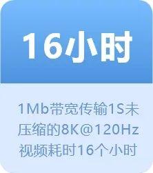 海思 | 为8K应用而生!不得不说的AVS3 新一代视频编解码技术(上篇) 8k技术知识 第4张