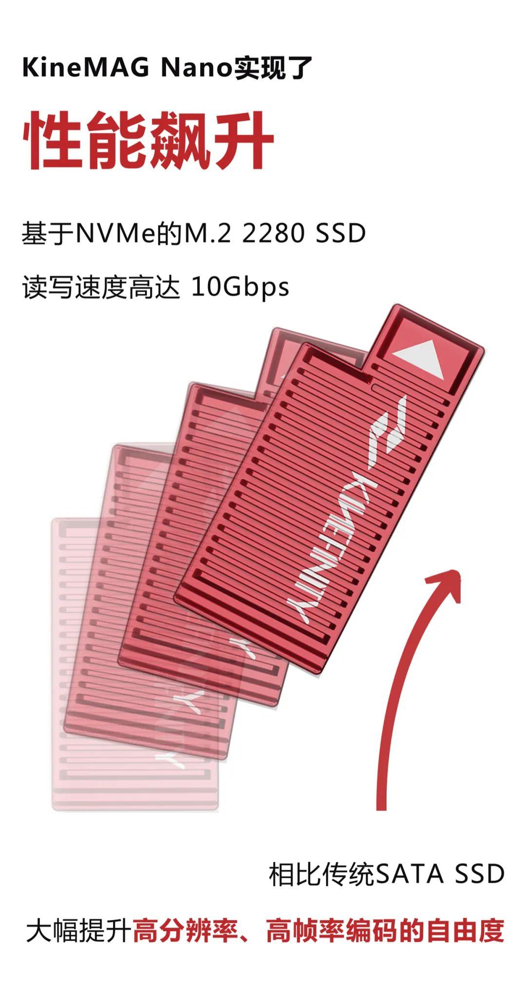 面向未来的8K摄影机系统,全新 KineMAG 存储卡,全解析 8K摄影机 第10张
